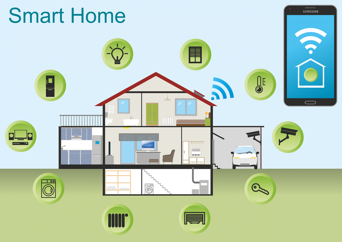 evolution of smart homes The utah-based home automation company has the largest customer base of any tech provider, according to strategy analytics.